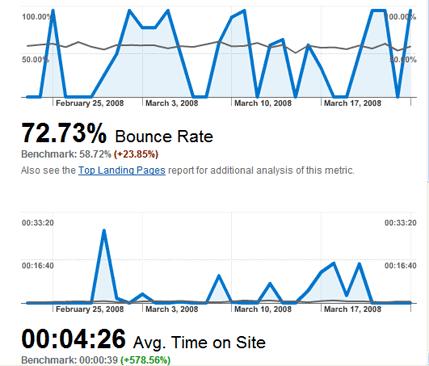 Screendump af benchmarking
